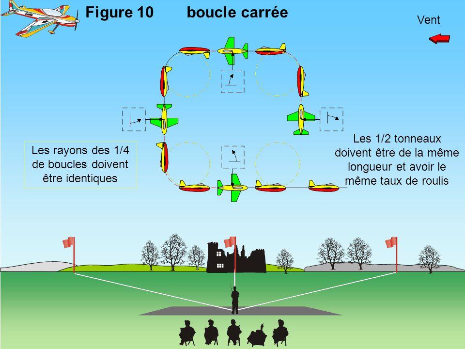 Vent Figure 10 boucle carrée Les 1/2 tonneaux doivent être de la même longueur et avoir le même taux de roulis Les rayons des 1/4 de boucles doivent ê