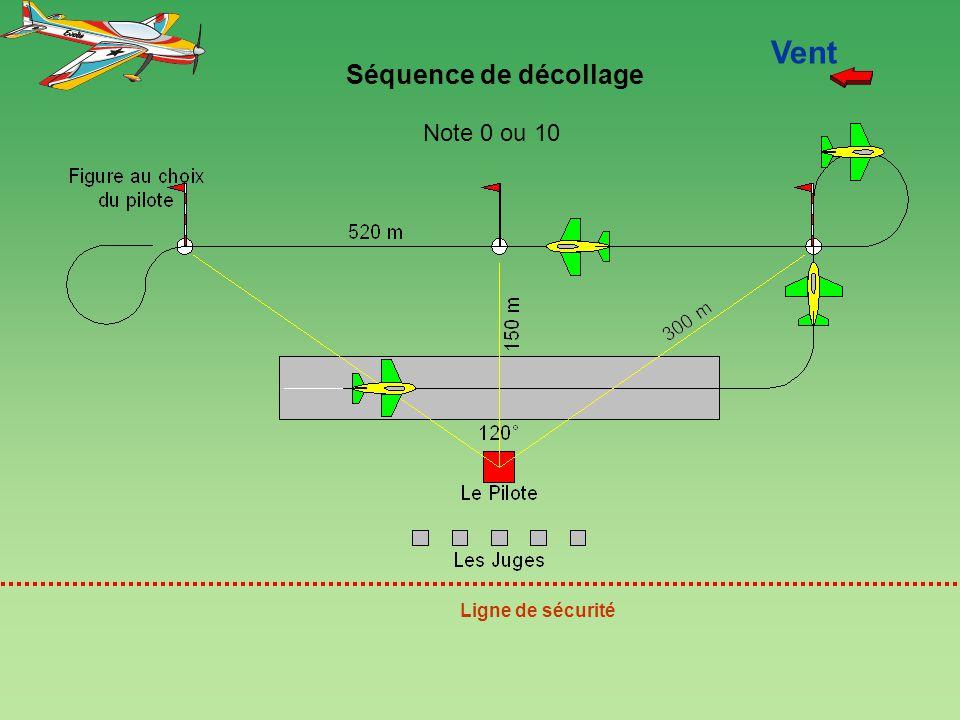 Séquence de décollage Ligne de sécurité Vent Note 0 ou 10