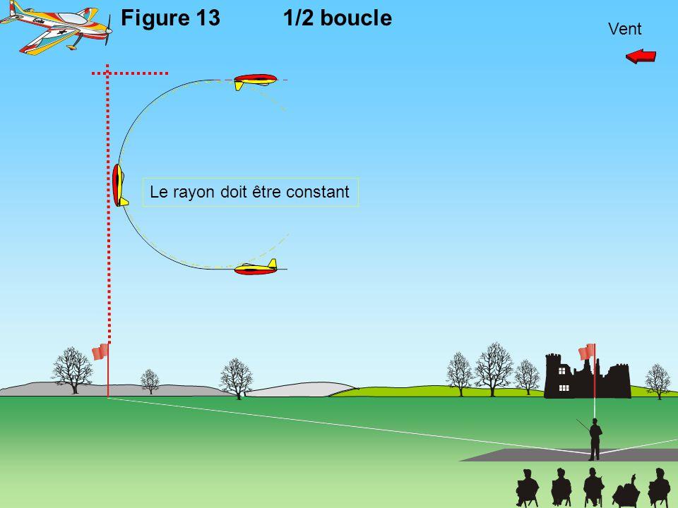 Vent Figure 131/2 boucle Le rayon doit être constant