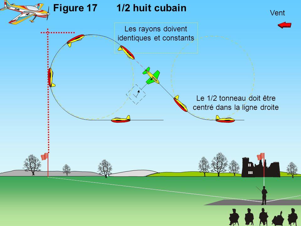 Vent Figure 171/2 huit cubain Les rayons doivent identiques et constants Le 1/2 tonneau doit être centré dans la ligne droite