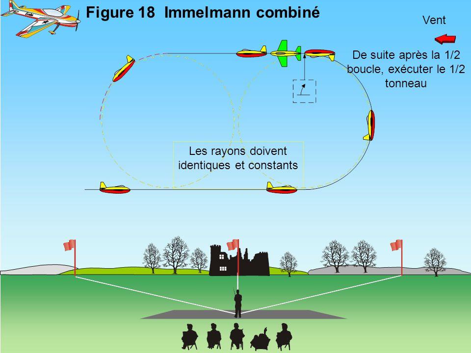 Vent Figure 18Immelmann combiné Les rayons doivent identiques et constants De suite après la 1/2 boucle, exécuter le 1/2 tonneau