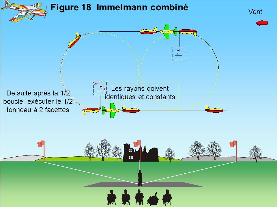 Vent Figure 18Immelmann combiné Les rayons doivent identiques et constants De suite après la 1/2 boucle, exécuter le 1/2 tonneau à 2 facettes