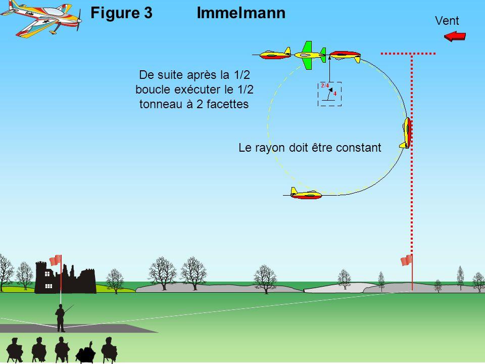Vent ImmelmannFigure 3 Le rayon doit être constant De suite après la 1/2 boucle exécuter le 1/2 tonneau à 2 facettes