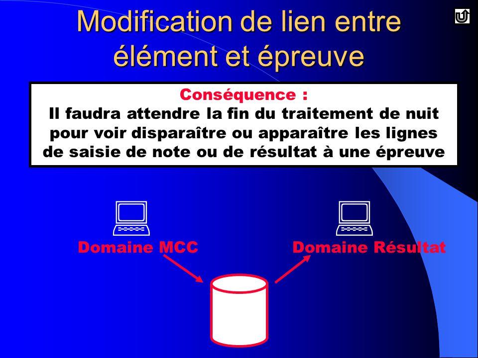   Domaine RésultatDomaine MCC Conséquence : Il faudra attendre la fin du traitement de nuit pour voir disparaître ou apparaître les lignes de saisie de note ou de résultat à une épreuve Modification de lien entre élément et épreuve