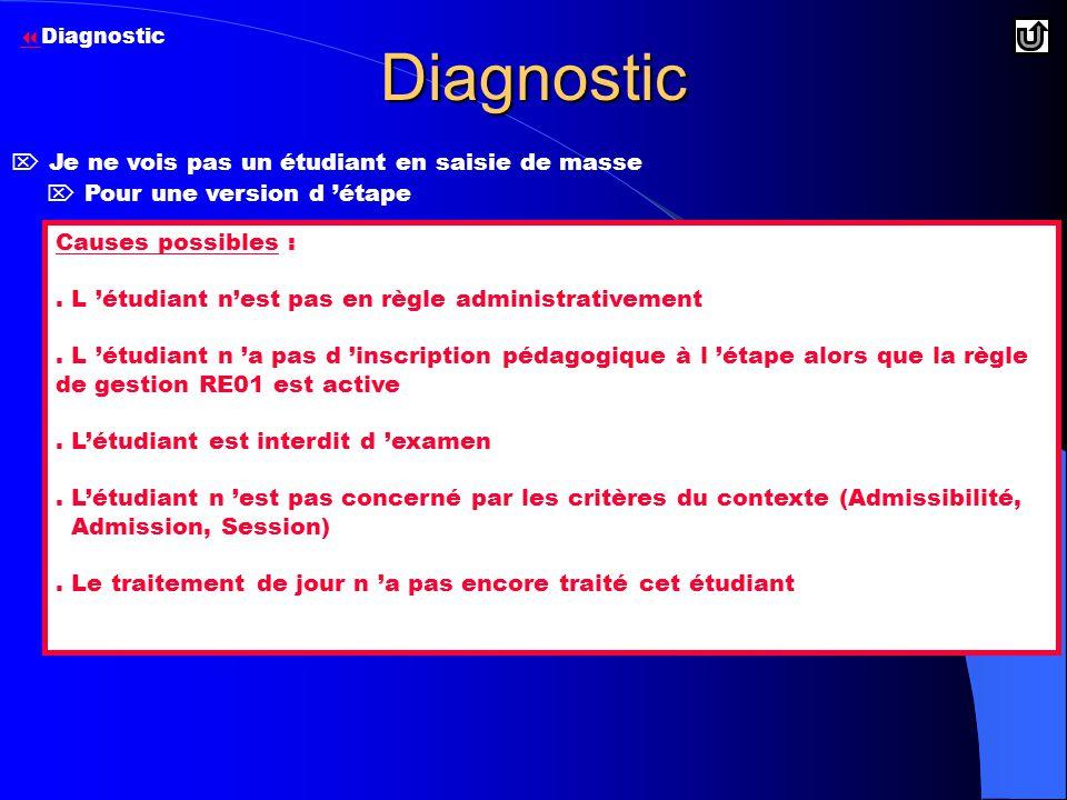 Diagnostic  Pour une version d 'étape Causes possibles :.