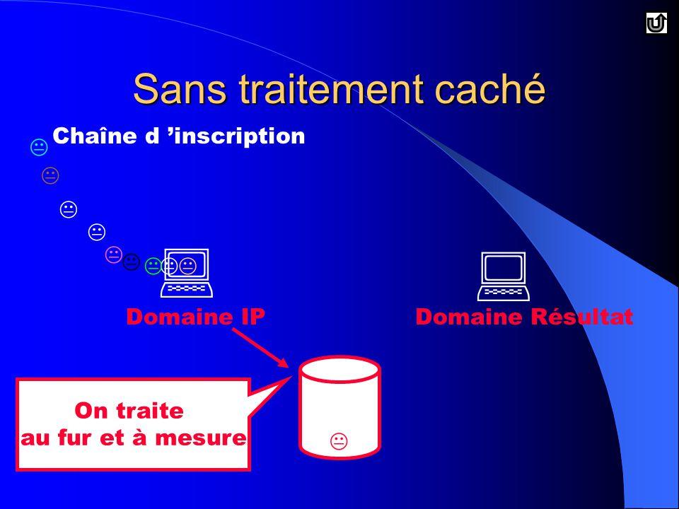 Chaîne d 'inscription   Domaine RésultatDomaine IP          Sans traitement caché On traite au fur et à mesure