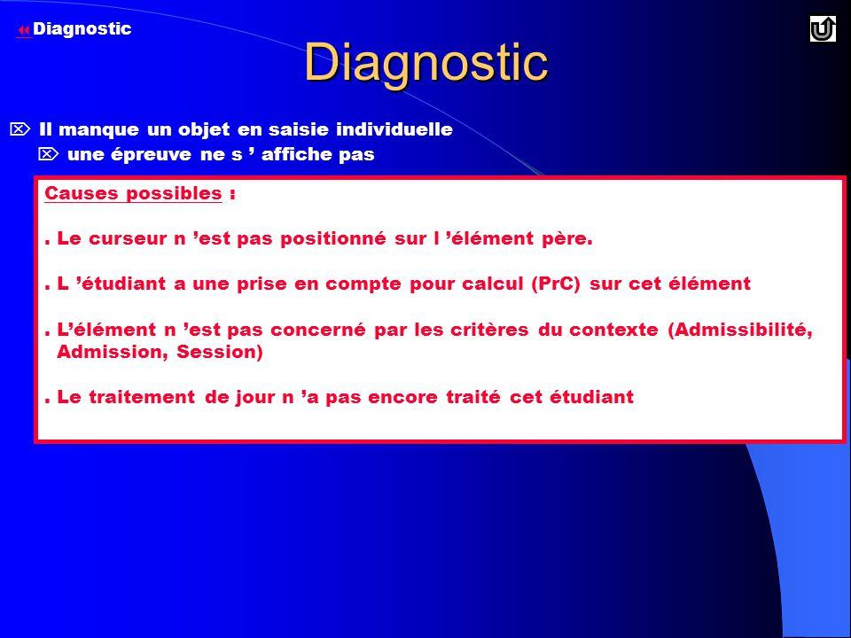 Diagnostic  une épreuve ne s ' affiche pas Causes possibles :.