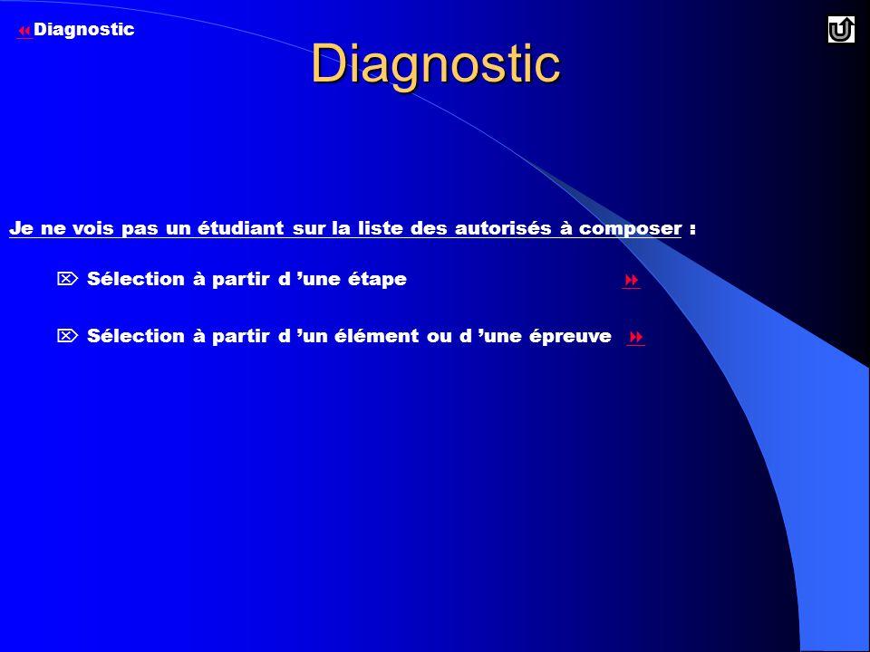Diagnostic  Sélection à partir d 'une étape    Sélection à partir d 'un élément ou d 'une épreuve   Je ne vois pas un étudiant sur la liste des autorisés à composer :   Diagnostic