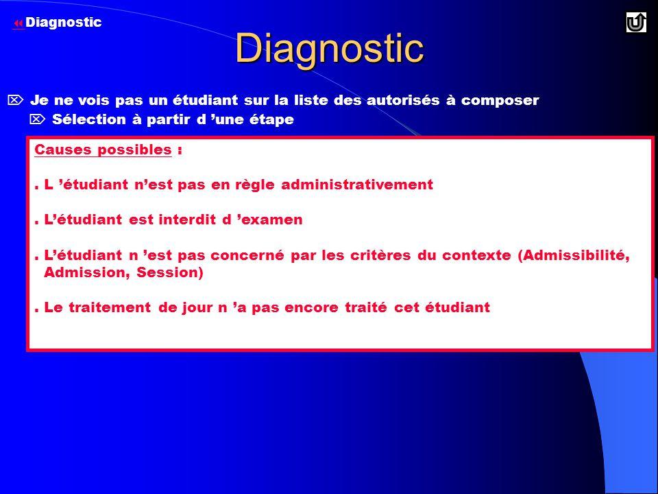 Diagnostic  Sélection à partir d 'une étape Causes possibles :.