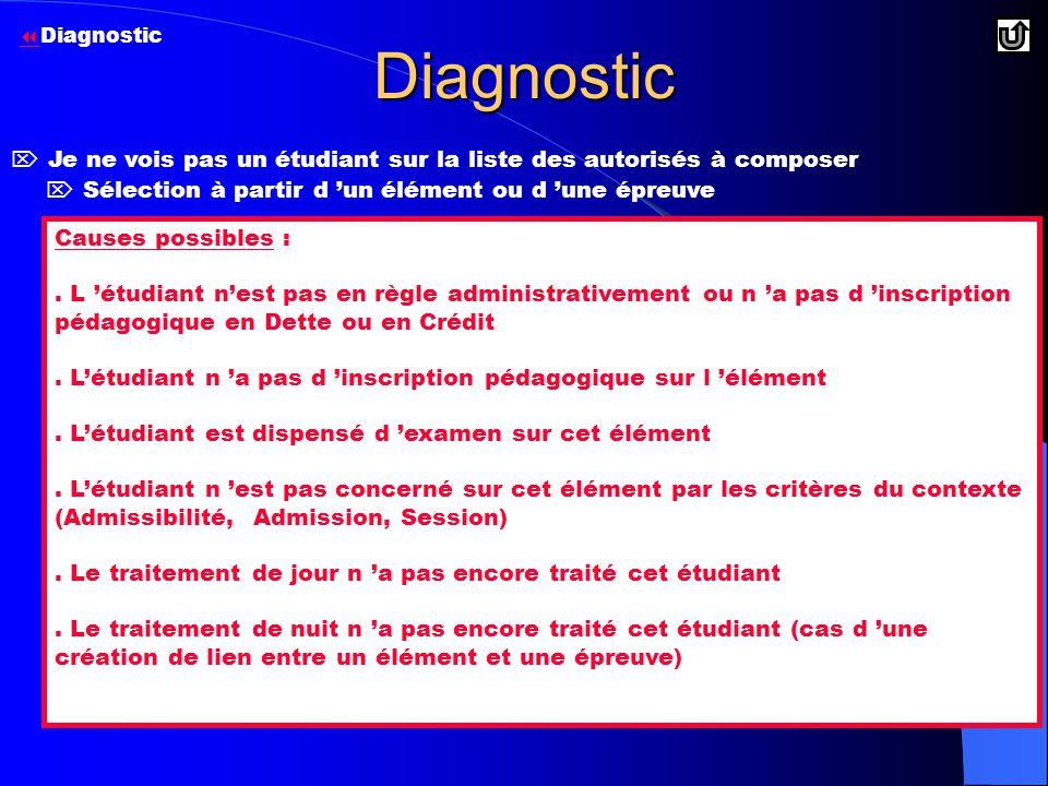 Diagnostic  Sélection à partir d 'un élément ou d 'une épreuve Causes possibles :.