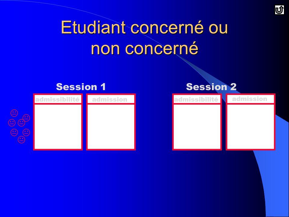 Etudiant concerné ou non concerné Session 1Session 2 admissibilitéadmissionadmissibilité admission     