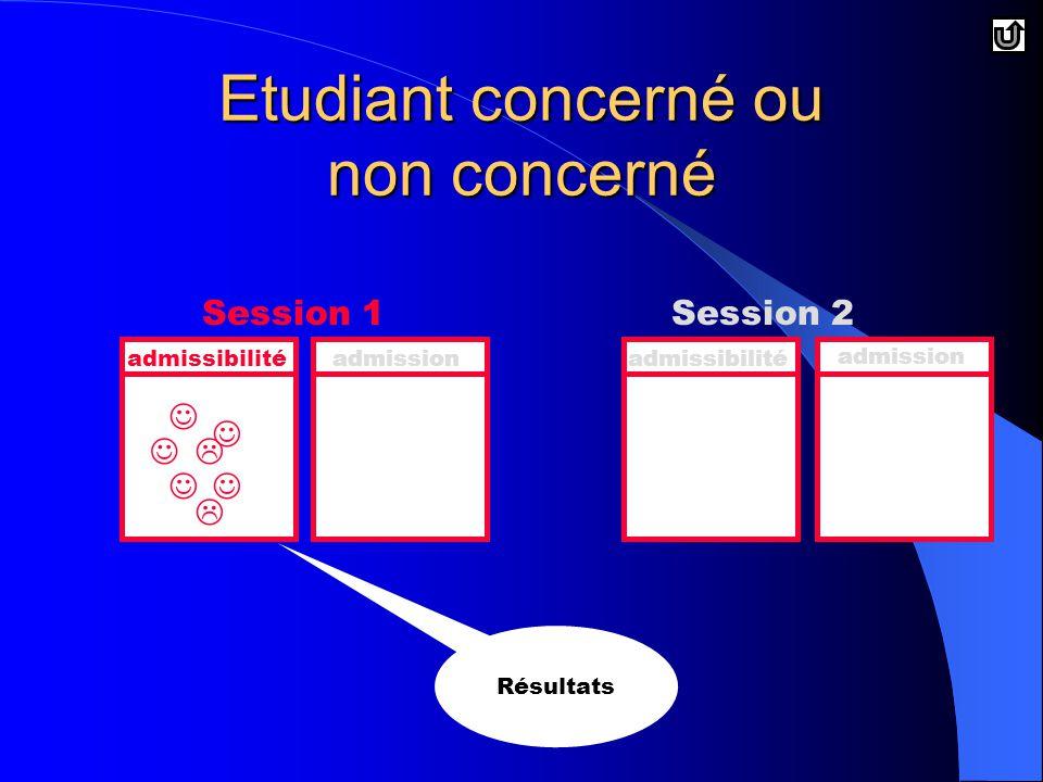 Etudiant concerné ou non concerné Session 1Session 2 admissibilitéadmissionadmissibilité admission   Résultats