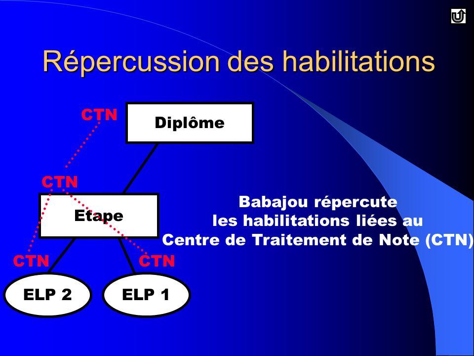 Diplôme Etape ELP 2ELP 1 CTN Babajou répercute les habilitations liées au Centre de Traitement de Note (CTN) CTN Répercussion des habilitations