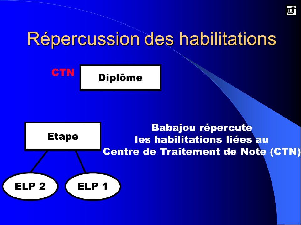 Diplôme Etape ELP 2ELP 1 CTN Babajou répercute les habilitations liées au Centre de Traitement de Note (CTN) Répercussion des habilitations