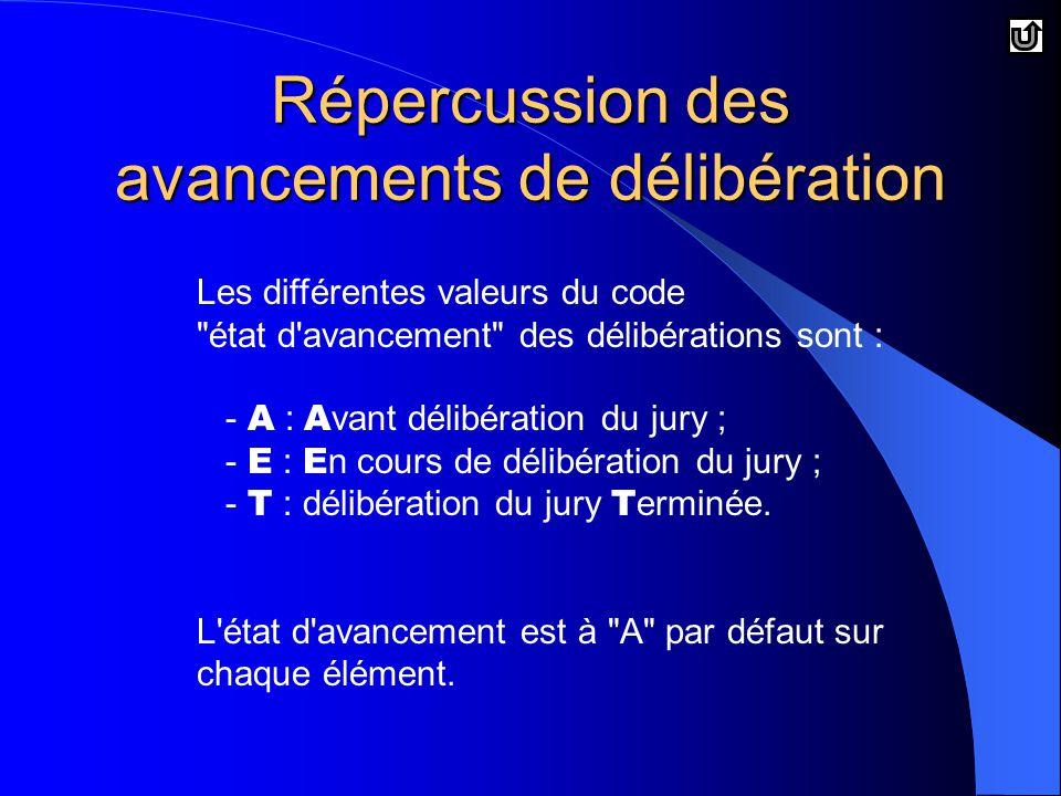 Répercussion des avancements de délibération Les différentes valeurs du code état d avancement des délibérations sont : - A : A vant délibération du jury ; - E : E n cours de délibération du jury ; - T : délibération du jury T erminée.