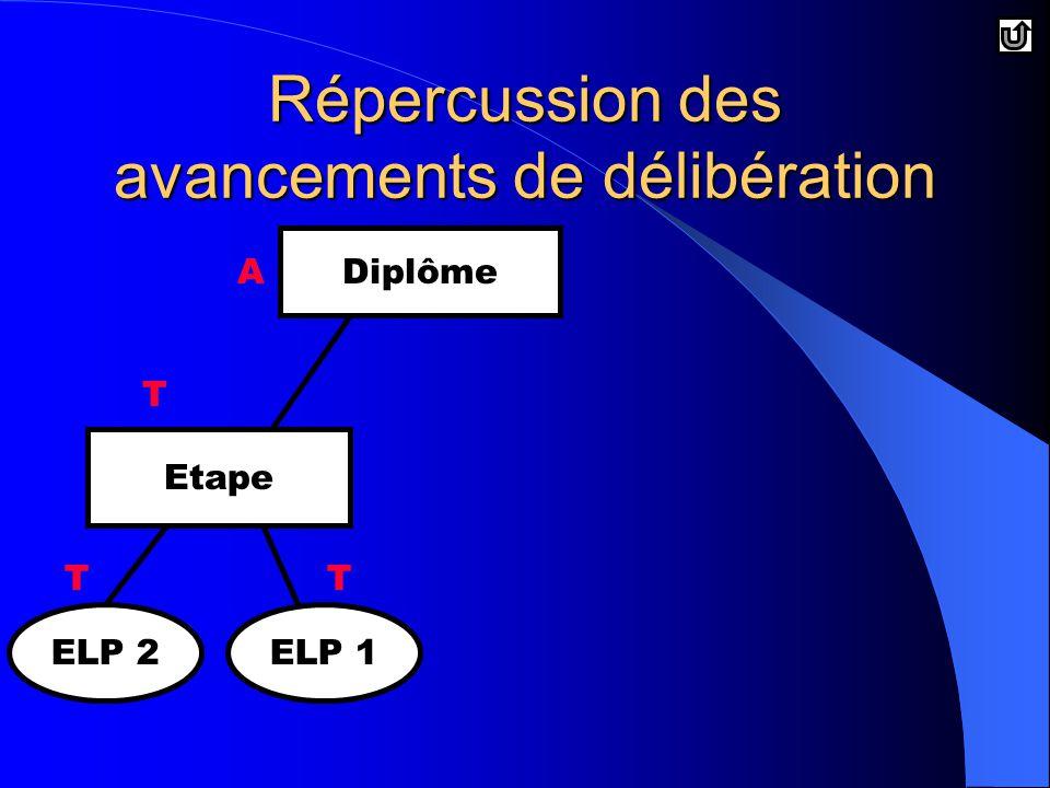 T Diplôme Etape ELP 2ELP 1 A TT Répercussion des avancements de délibération