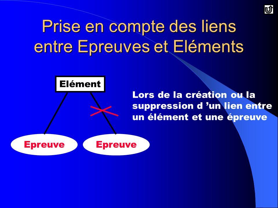 Prise en compte des liens entre Epreuves et Eléments Elément Epreuve Lors de la création ou la suppression d 'un lien entre un élément et une épreuve
