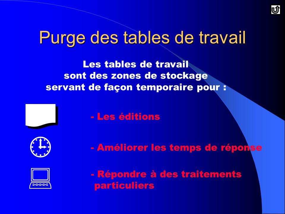 Purge des tables de travail Les tables de travail sont des zones de stockage servant de façon temporaire pour : - Les éditions - Améliorer les temps de réponse  - Répondre à des traitements particuliers 