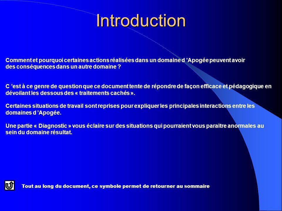Introduction Comment et pourquoi certaines actions réalisées dans un domaine d 'Apogée peuvent avoir des conséquences dans un autre domaine .