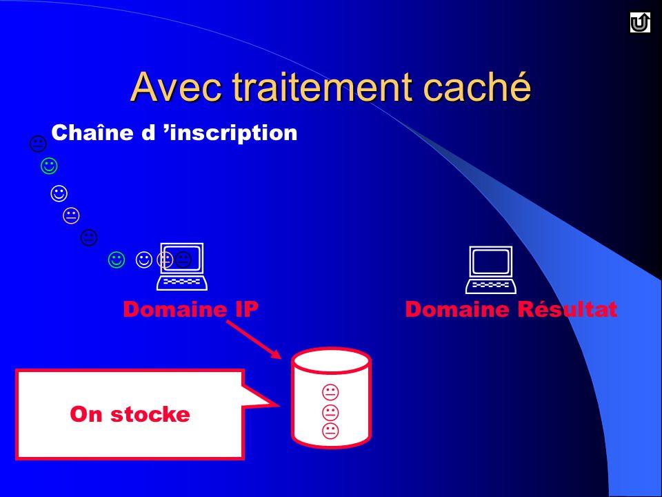Chaîne d 'inscription   Domaine RésultatDomaine IP        Avec traitement caché On stocke