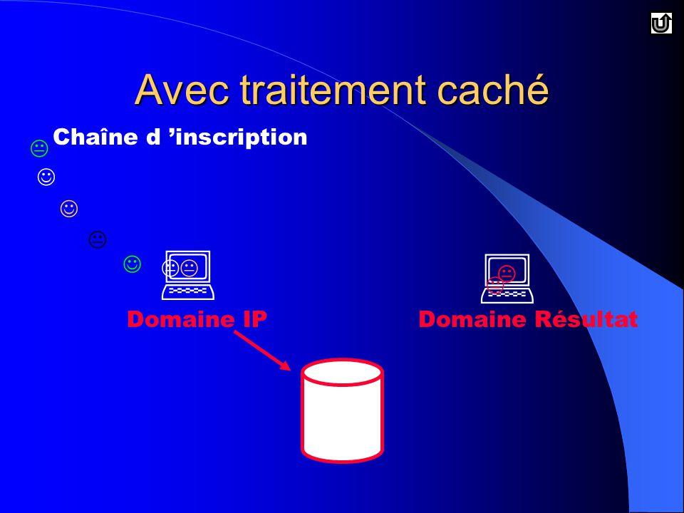 Chaîne d 'inscription   Domaine IP   Avec traitement caché  Domaine Résultat  