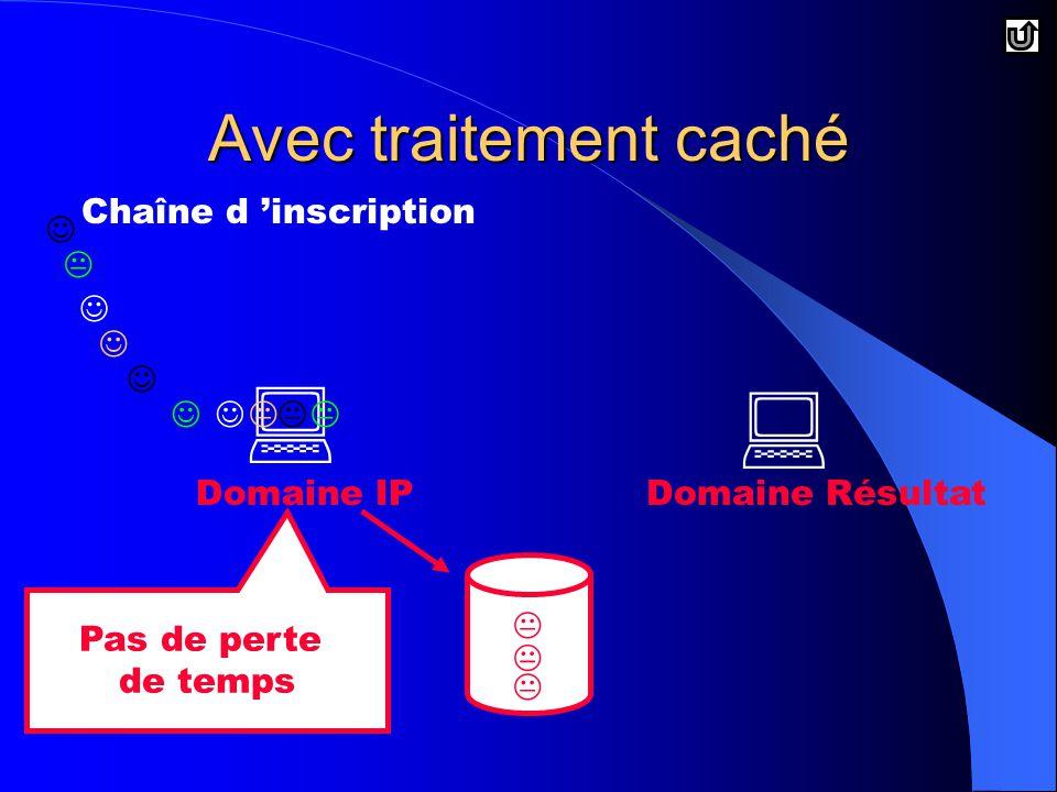 Chaîne d 'inscription   Domaine RésultatDomaine IP      Avec traitement caché Pas de perte de temps