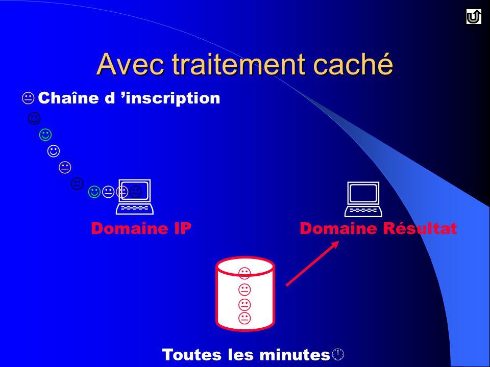 Chaîne d 'inscription   Domaine RésultatDomaine IP         Avec traitement caché Toutes les minutes 