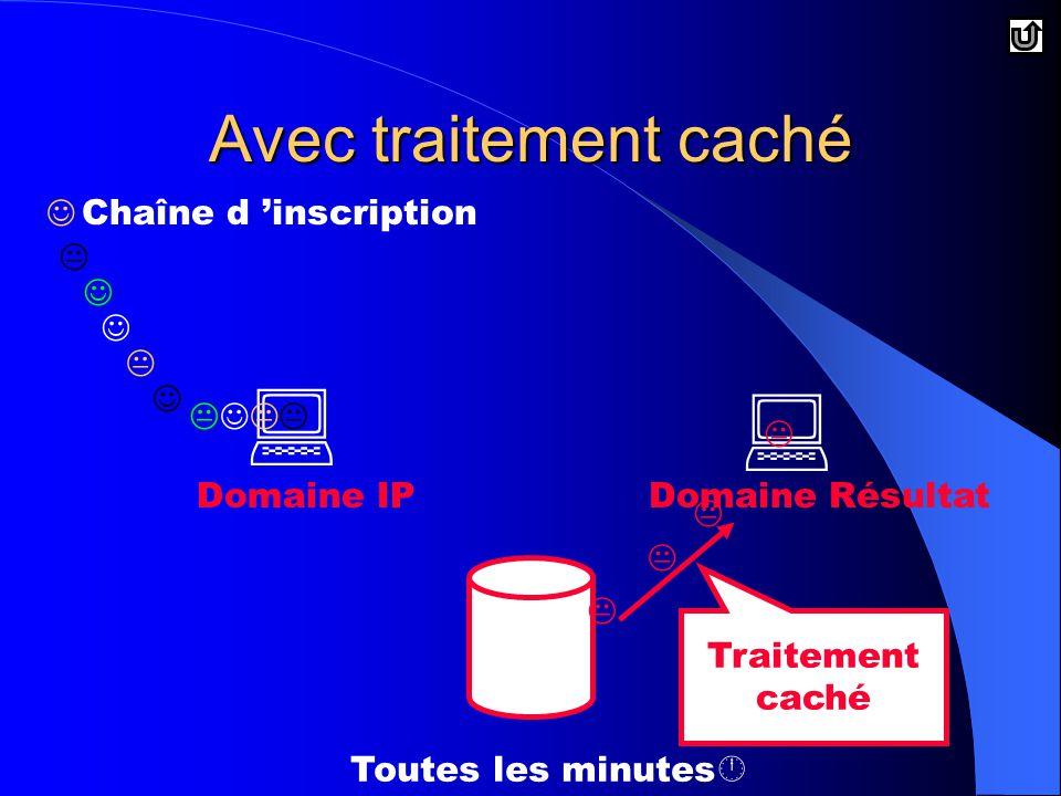 Chaîne d 'inscription   Domaine RésultatDomaine IP        Avec traitement caché Traitement caché Toutes les minutes 