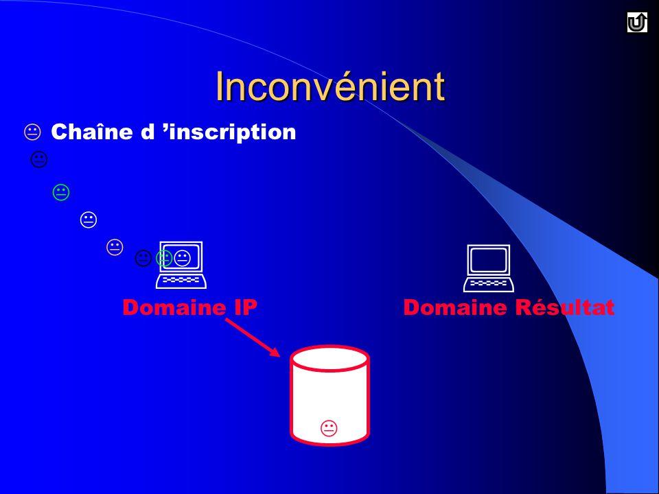 Chaîne d 'inscription   Domaine RésultatDomaine IP         Inconvénient