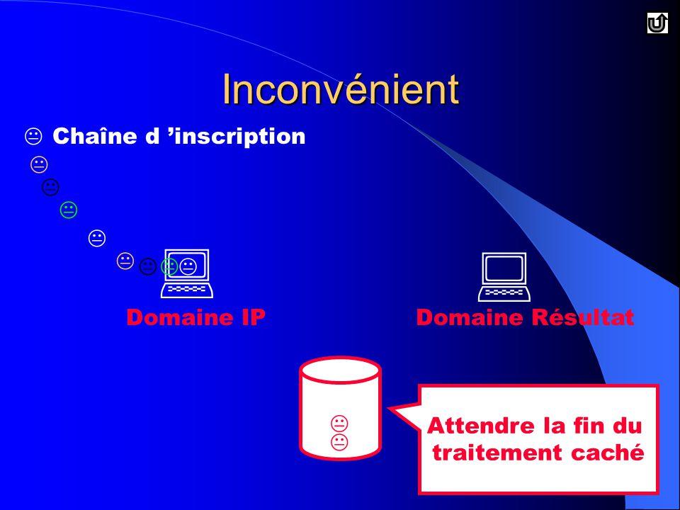 Chaîne d 'inscription   Domaine RésultatDomaine IP           Attendre la fin du traitement caché Inconvénient