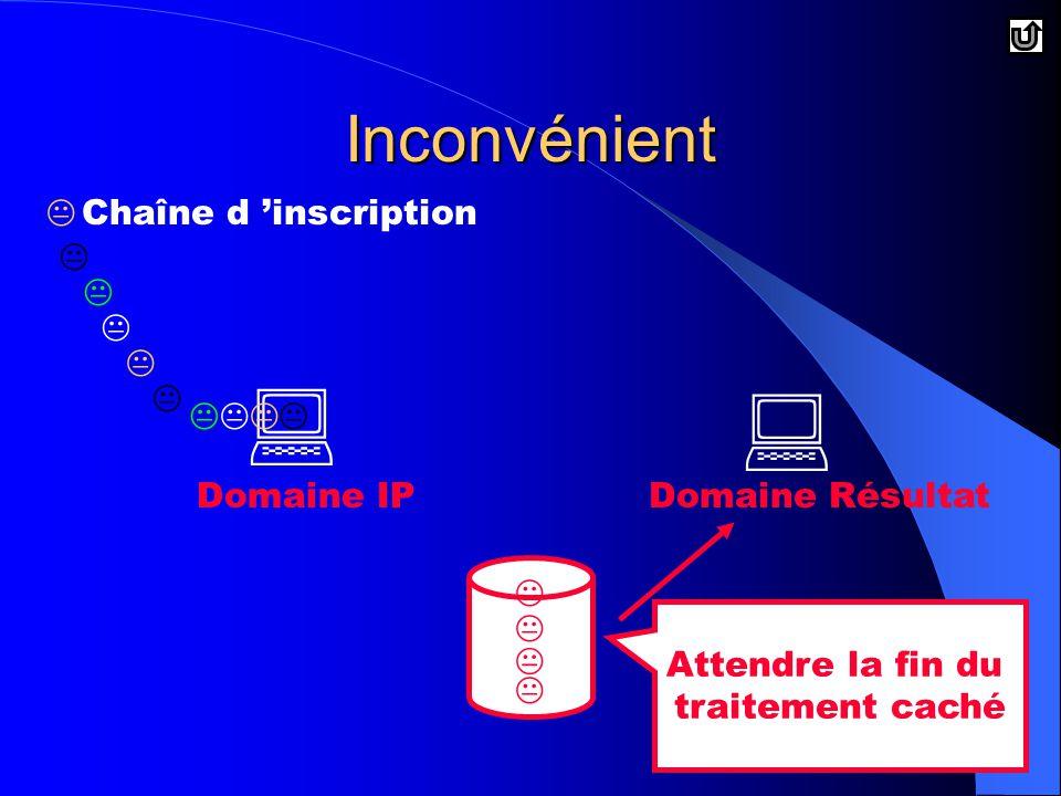 Chaîne d 'inscription   Domaine RésultatDomaine IP            Inconvénient Attendre la fin du traitement caché