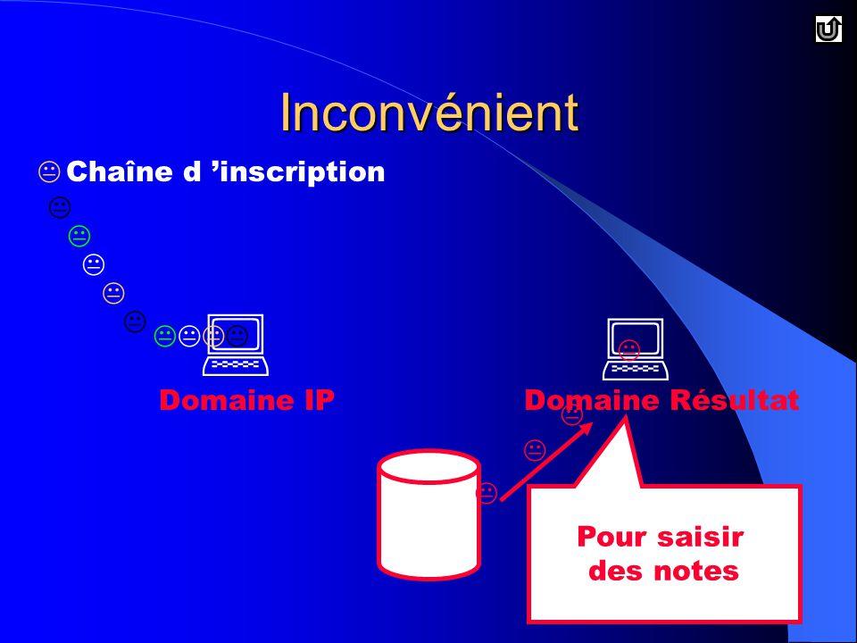 Chaîne d 'inscription   Domaine RésultatDomaine IP            Pour saisir des notes Inconvénient