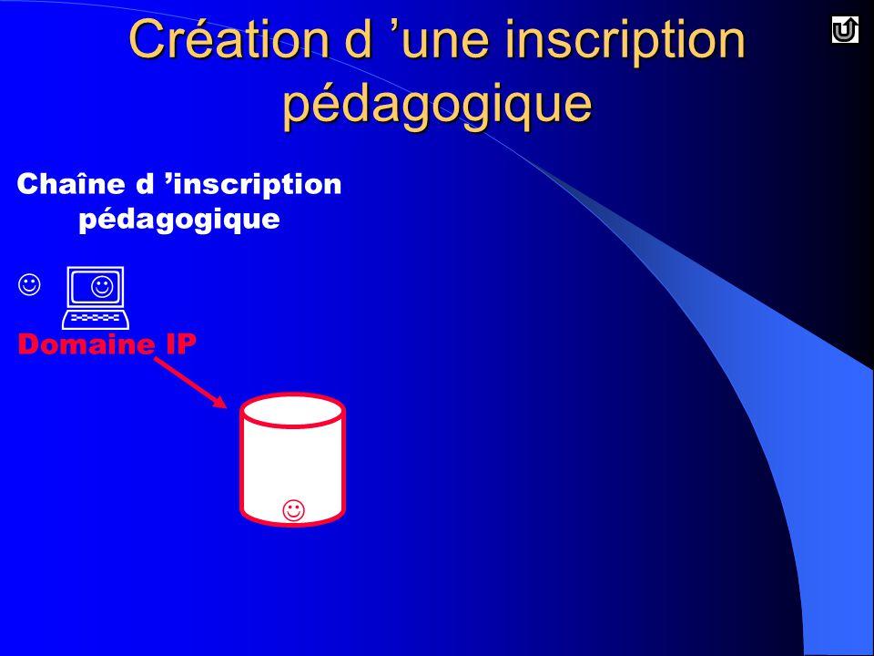 Création d 'une inscription pédagogique Chaîne d 'inscription pédagogique  Domaine IP