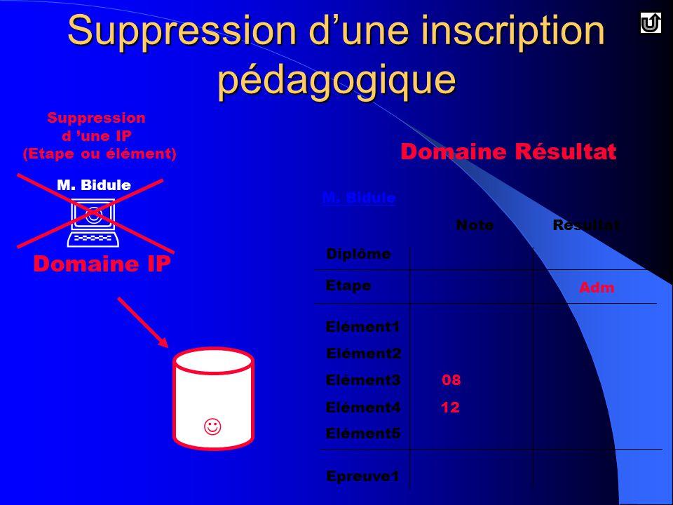 Suppression d'une inscription pédagogique  Domaine IP Domaine Résultat M.