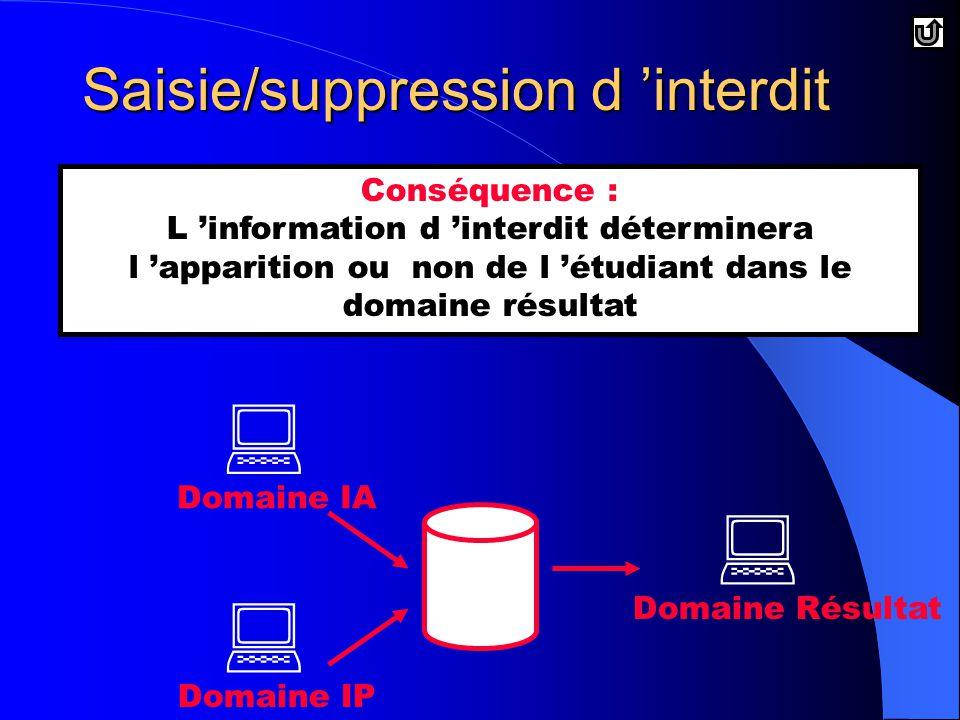   Domaine Résultat Domaine IA Conséquence : L 'information d 'interdit déterminera l 'apparition ou non de l 'étudiant dans le domaine résultat Saisie/suppression d 'interdit  Domaine IP