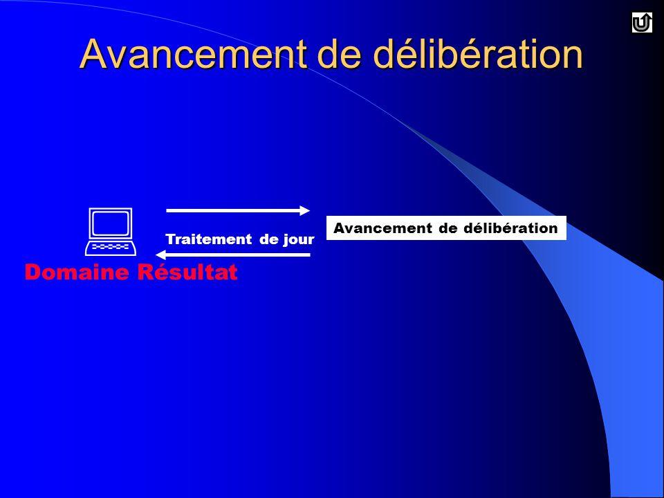 Avancement de délibération  Domaine Résultat Avancement de délibération Traitement de jour