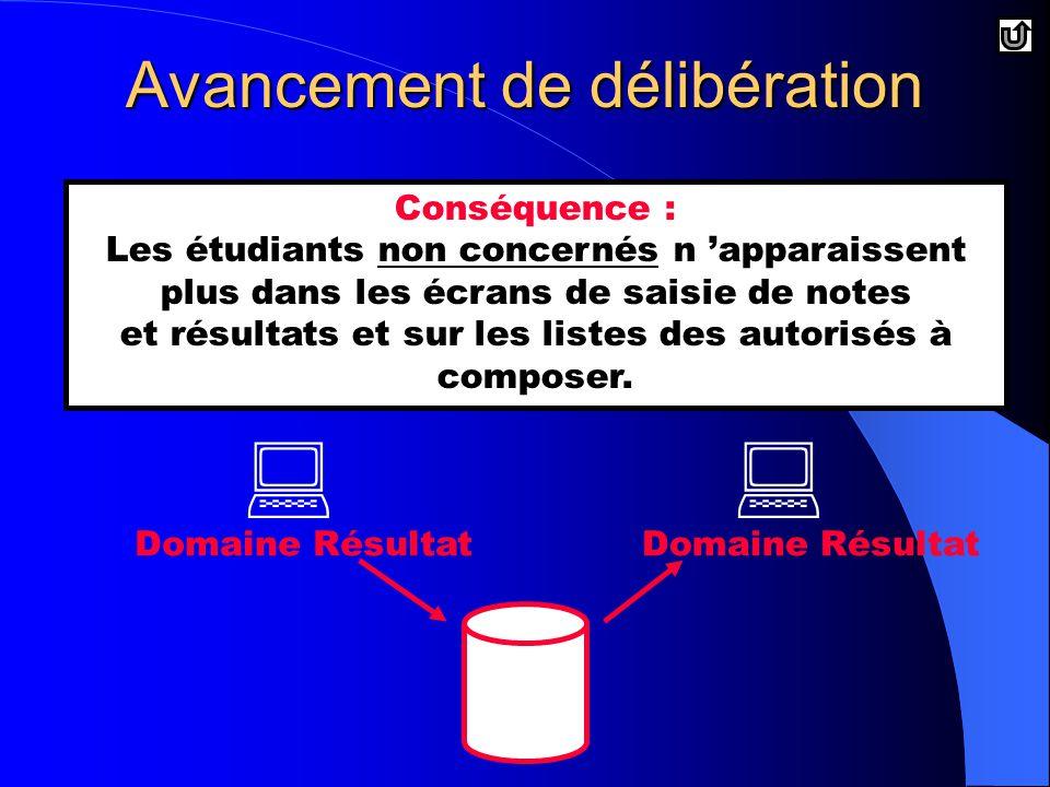   Domaine Résultat Conséquence : Les étudiants non concernés n 'apparaissent plus dans les écrans de saisie de notes et résultats et sur les listes des autorisés à composer.