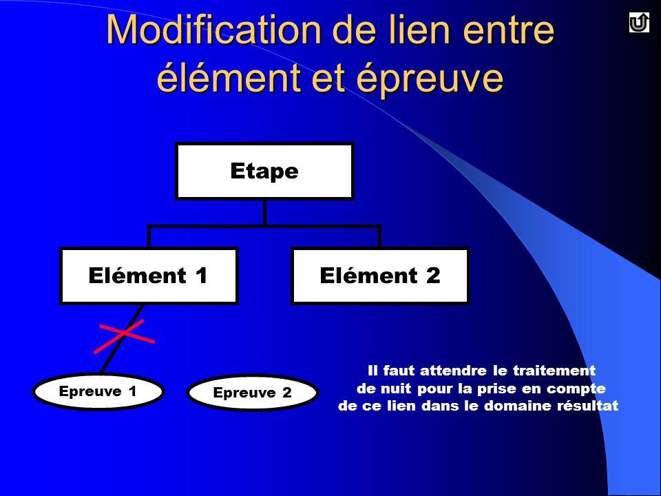 Etape Modification de lien entre élément et épreuve Elément 1Elément 2 Epreuve 1 Epreuve 2 Il faut attendre le traitement de nuit pour la prise en compte de ce lien dans le domaine résultat