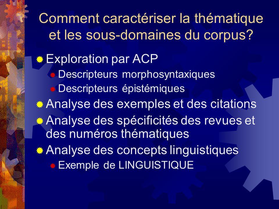 Comment caractériser la thématique et les sous-domaines du corpus.