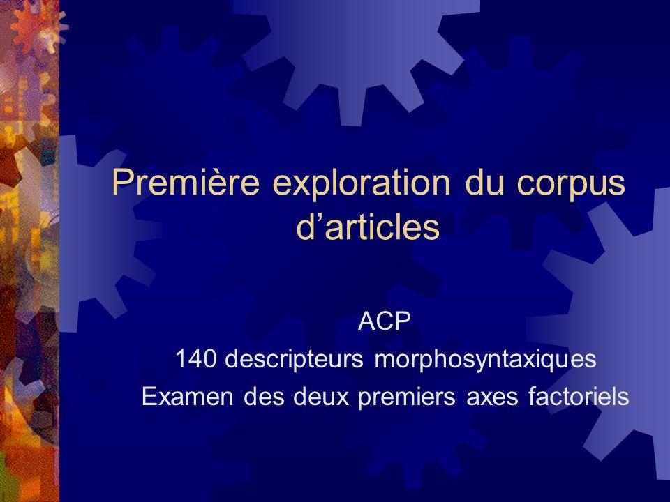 Première exploration du corpus d'articles ACP 140 descripteurs morphosyntaxiques Examen des deux premiers axes factoriels