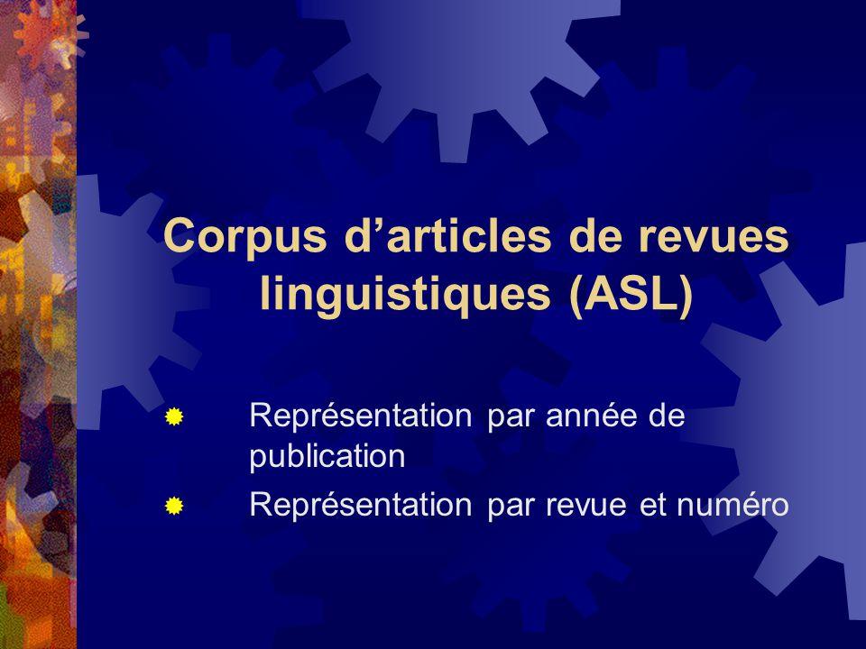 Corpus d'articles de revues linguistiques (ASL)  Représentation par année de publication  Représentation par revue et numéro