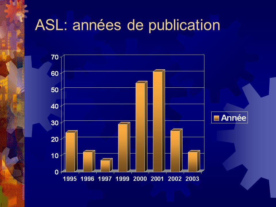 ASL: répartition des revues