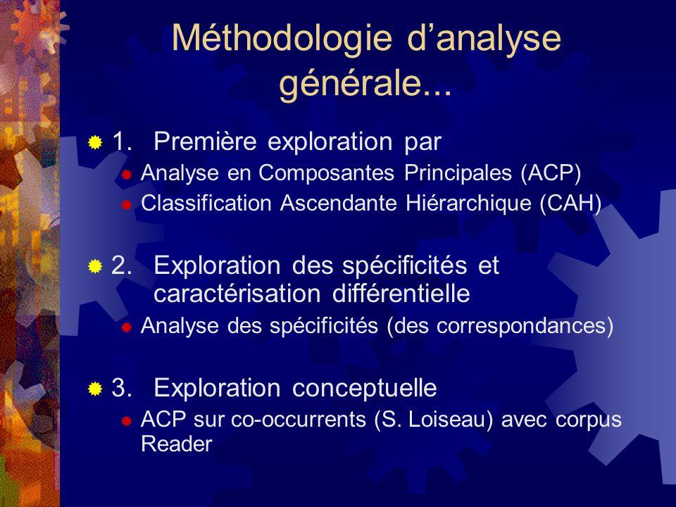 Méthodologie d'analyse générale... 1.
