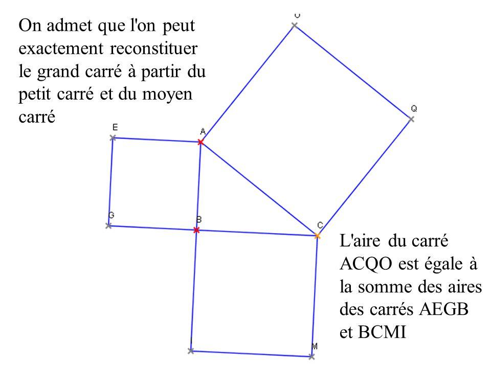 On admet que l on peut exactement reconstituer le grand carré à partir du petit carré et du moyen carré L aire du carré ACQO est égale à la somme des aires des carrés AEGB et BCMI