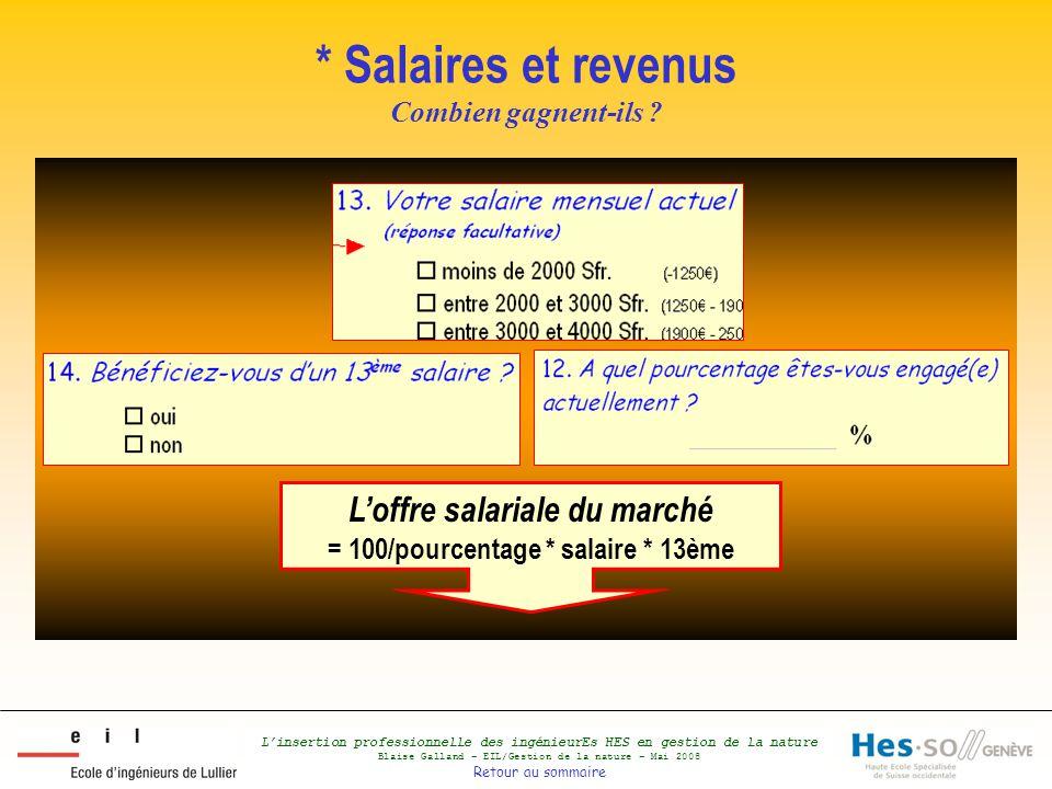 L'insertion professionnelle des ingénieurEs HES en gestion de la nature Blaise Galland – EIL/Gestion de la nature – Mai 2008 Retour au sommaire * Salaires et revenus Combien gagnent-ils .