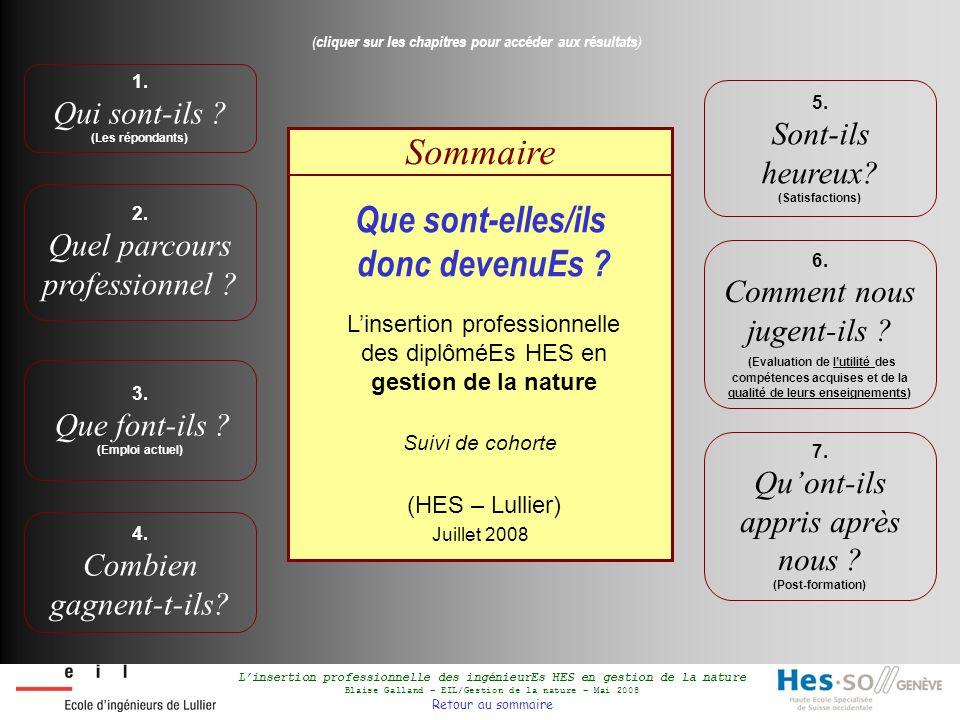 L'insertion professionnelle des ingénieurEs HES en gestion de la nature Blaise Galland – EIL/Gestion de la nature – Mai 2008 Retour au sommaire sommaire 1.