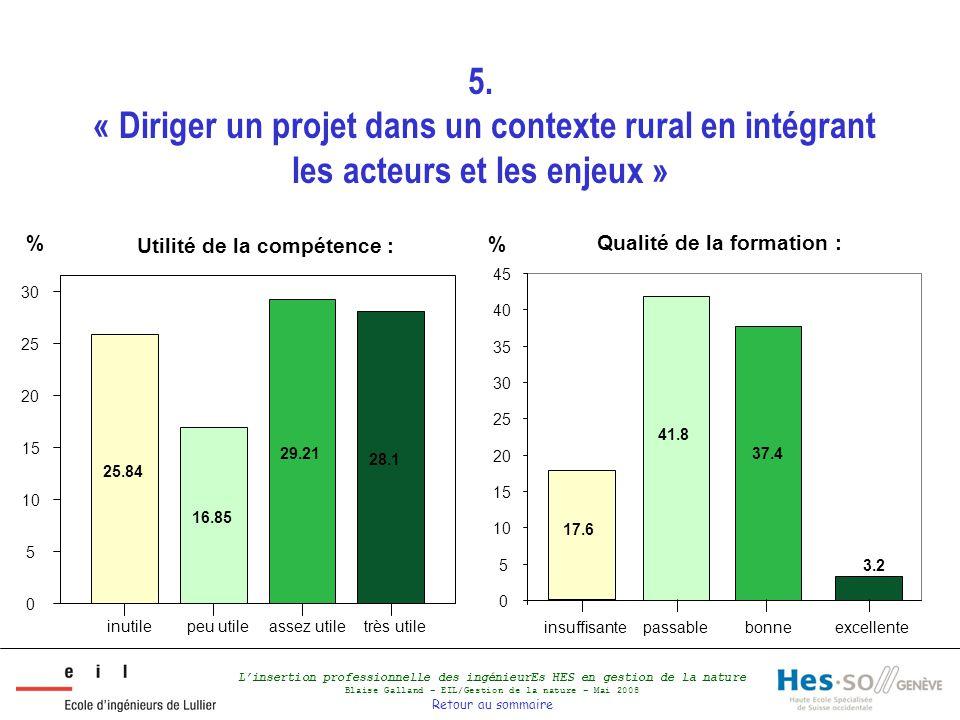 L'insertion professionnelle des ingénieurEs HES en gestion de la nature Blaise Galland – EIL/Gestion de la nature – Mai 2008 Retour au sommaire 5.
