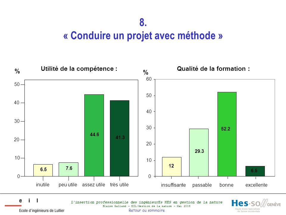 L'insertion professionnelle des ingénieurEs HES en gestion de la nature Blaise Galland – EIL/Gestion de la nature – Mai 2008 Retour au sommaire 8.
