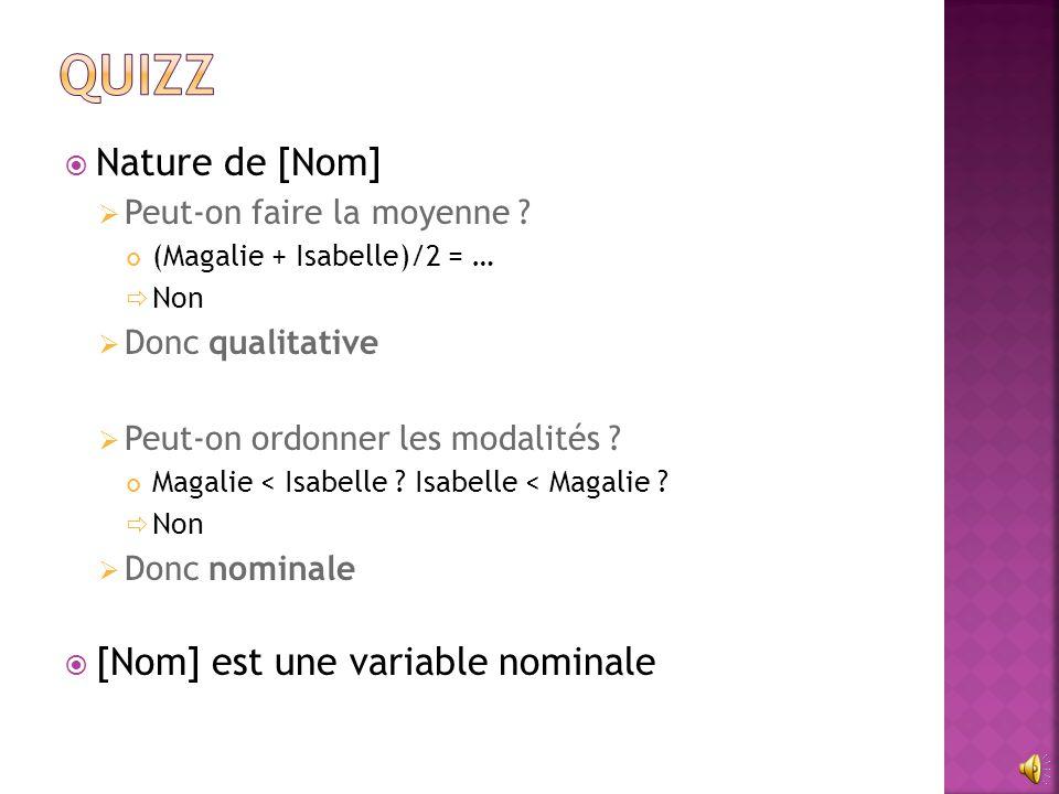  Nature de [Nom]  Peut-on faire la moyenne ? (Magalie + Isabelle)/2 = …  Non  Donc qualitative  Peut-on ordonner les modalités ? Magalie < Isabel