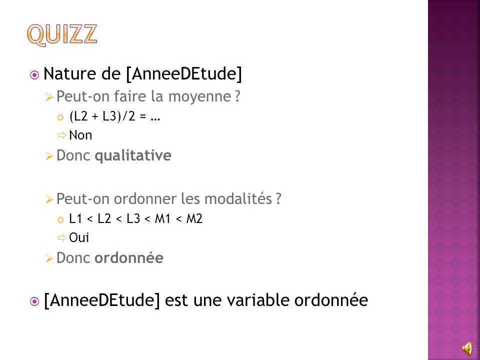  Nature de [AnneeDEtude]  Peut-on faire la moyenne ? (L2 + L3)/2 = …  Non  Donc qualitative  Peut-on ordonner les modalités ? L1 < L2 < L3 < M1 <